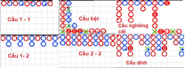 cầu 1-2 và một số cầu khác