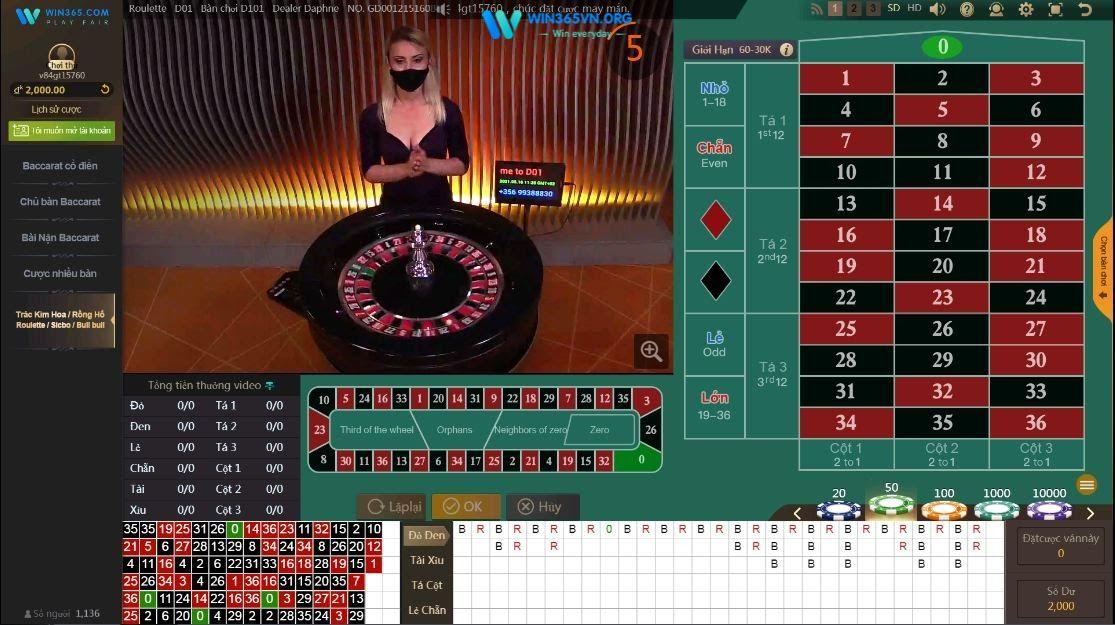 Cổng chơi Roulette tại game win365