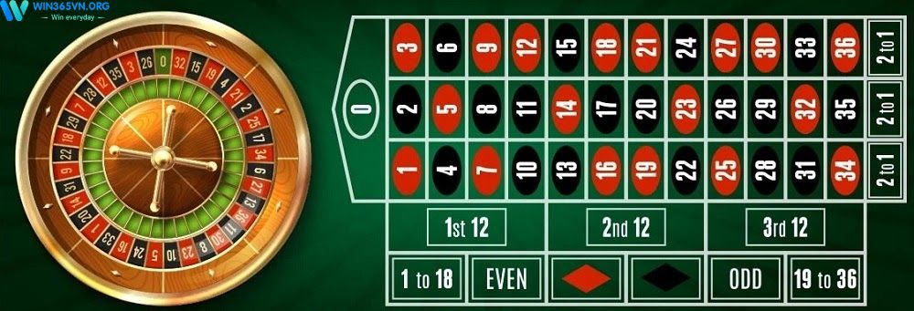 Giao diện trò chơi Rouletter - Rouletter twin365