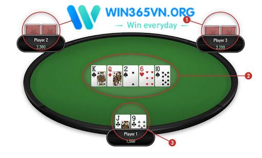 Bàn chơi bài Poker